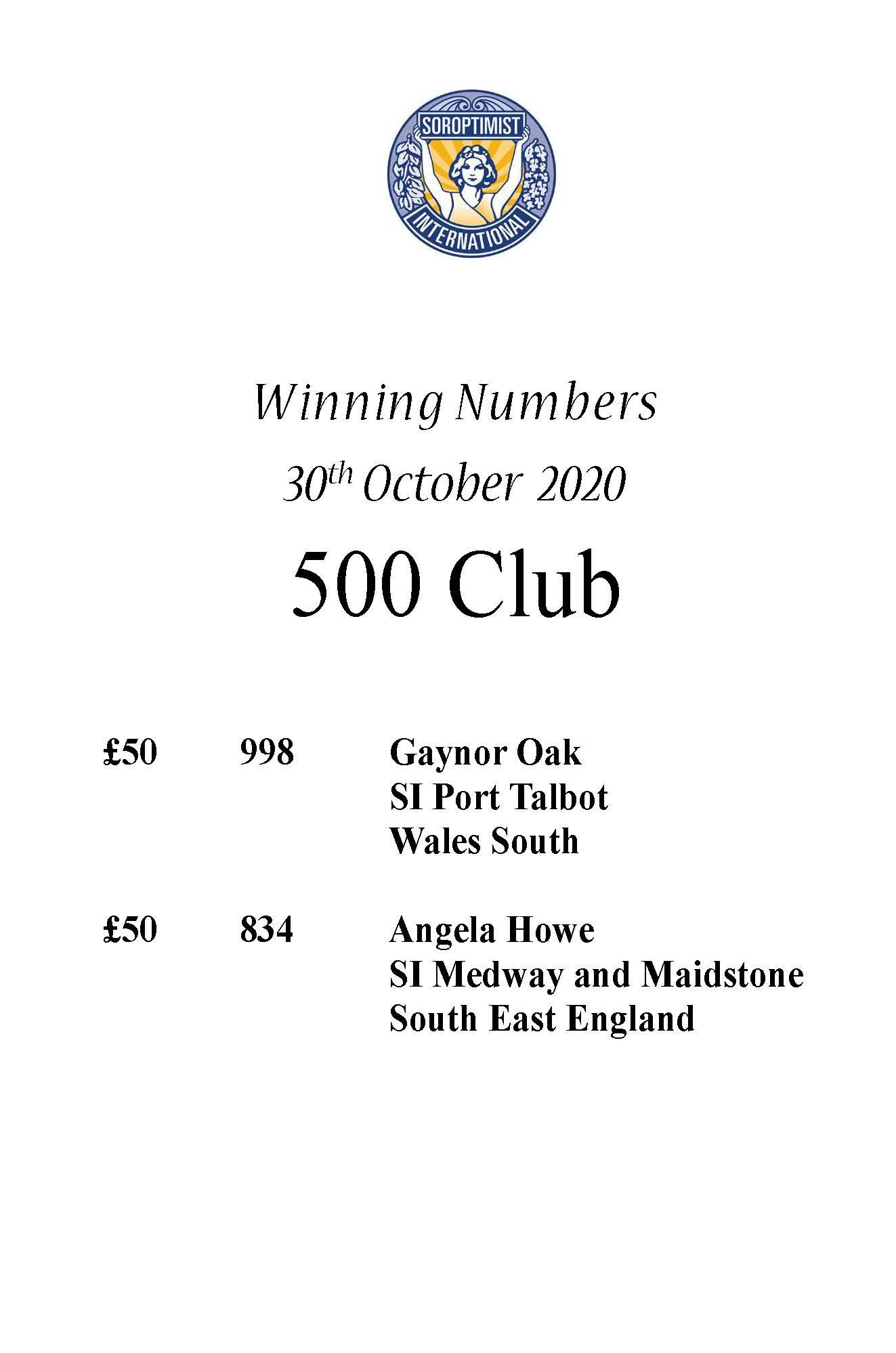 500 Club October 2020 Winners