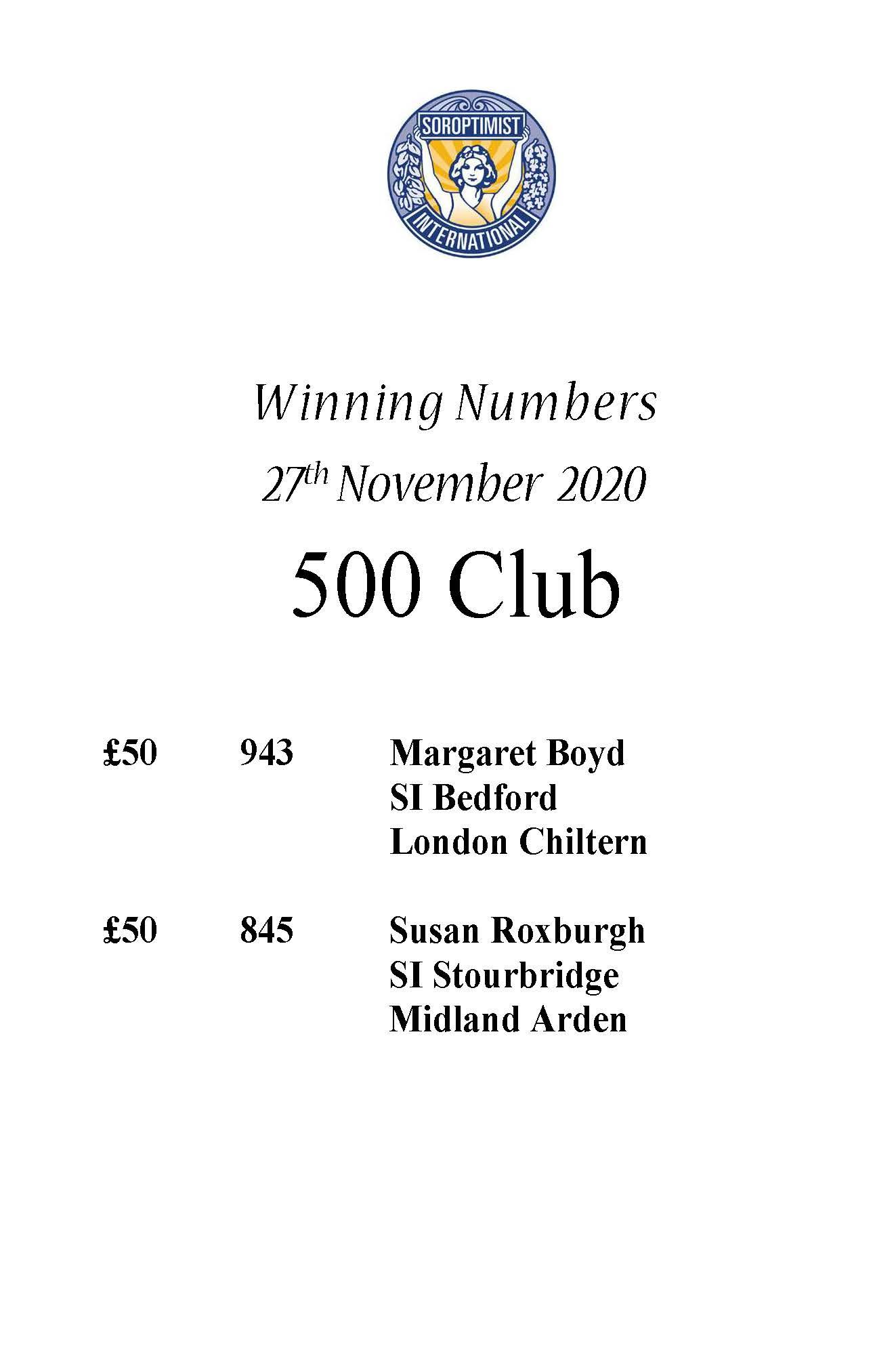 500 Club Winners - November 2020