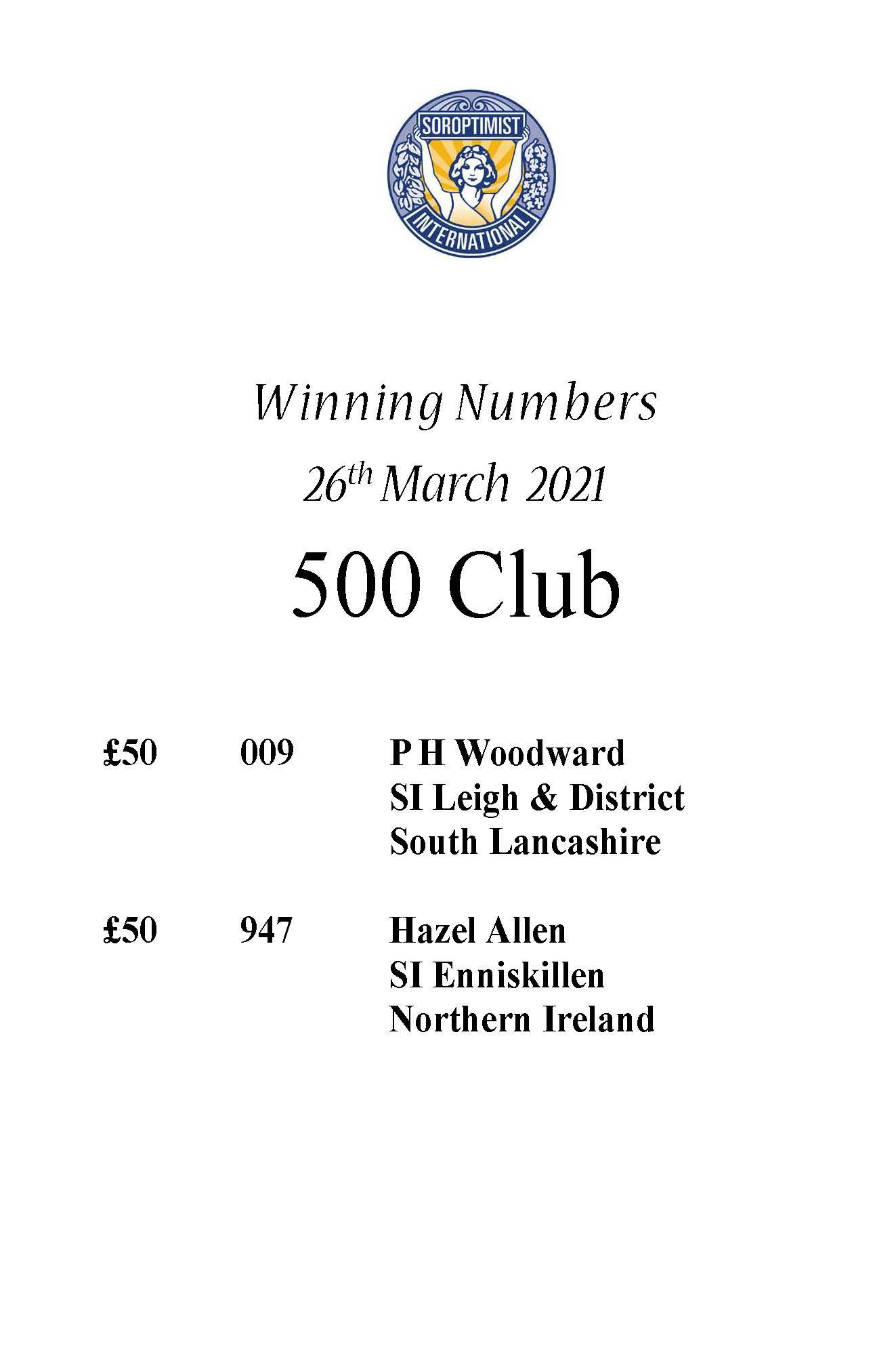 500 Club Winners - February 2021
