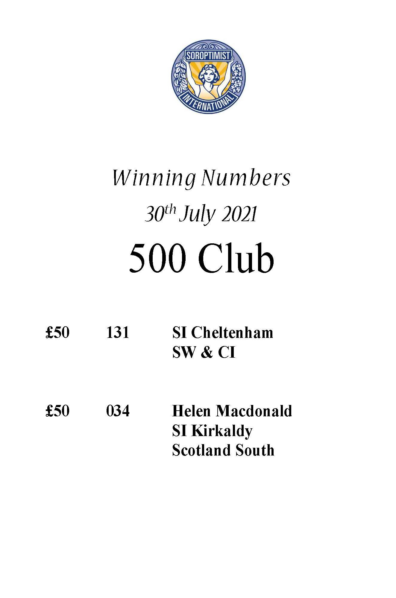 500 Club Winners - July 2021